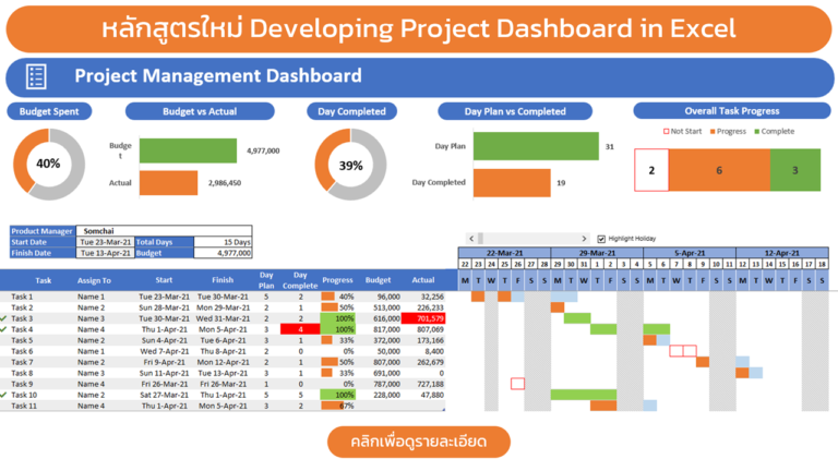 dashboard_project
